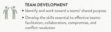 Team Development